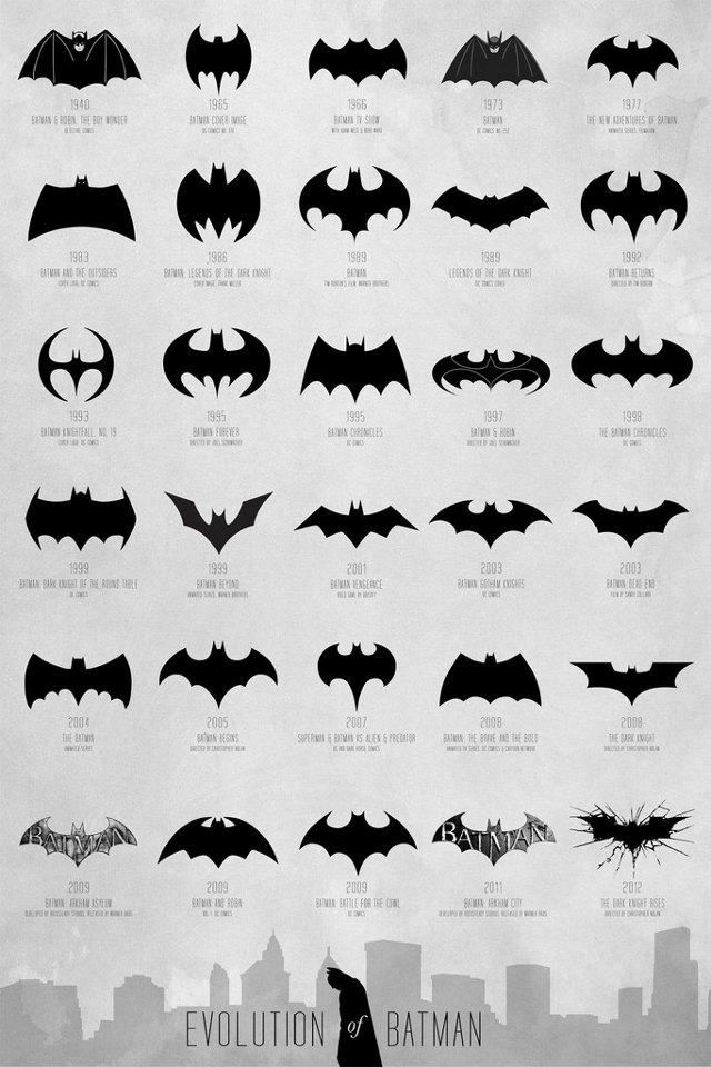 brandflakesforbreakfast: evolution of batman