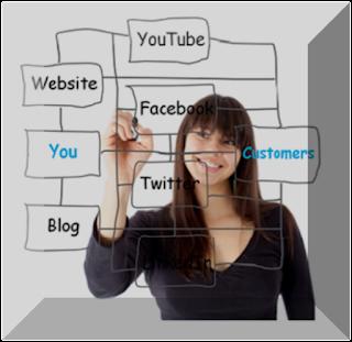 Ilustrasi Gambar Cara Penerapan Konten Marketing