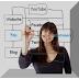 Cara Penerapan Konten Marketing dalam Blog yang Efektif