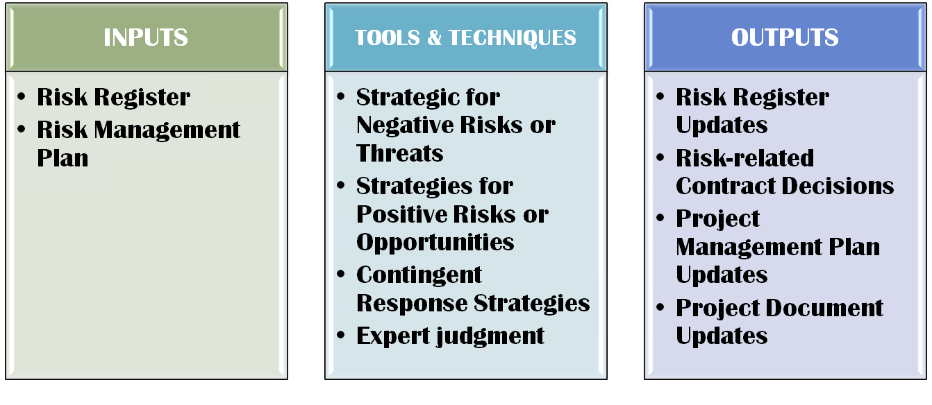 a strategic response to draft options Strategic options, the algorithm runs its self chad created a mathematical strategy for an investment advisory firm in denver in late september the algorithmic strategy was employed across the advisory firms portfolio in the fall of 2010.