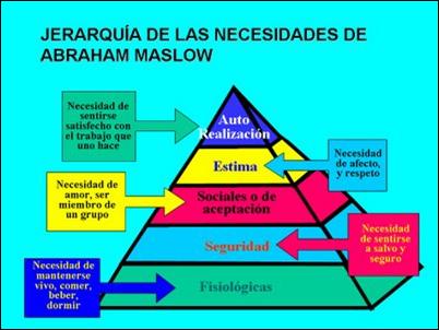 teoria de las: