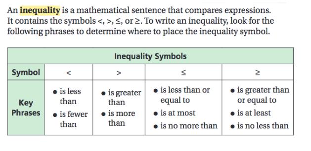 Mr Flaten Math Intervention Inequalities