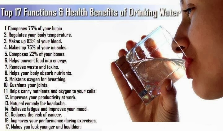 are you drinking enough water, water consumption