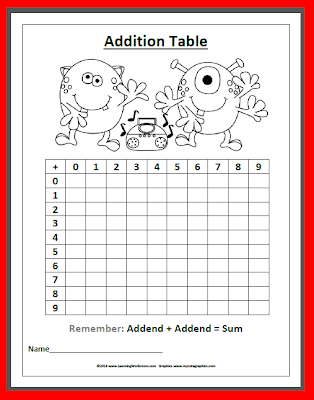 Classroom freebies free addition facts table - Logiciel educatif fr math tables addition ...