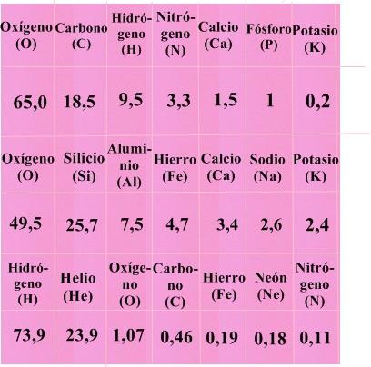7a sofiarocuant elementos y compuestos de inters urtaz Choice Image