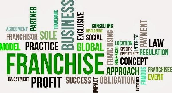Bisnis Baru Yang Sedang Trend Di Luar Negeri