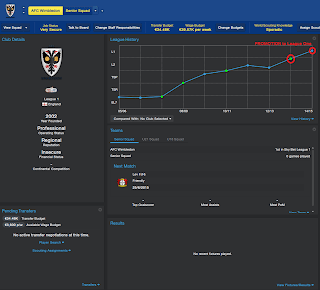 FM14 Tactic Cobra League Records Wimbledon Promotion