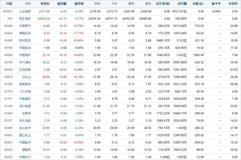 中国株コバンザメ投資ウォッチ銘柄watch20140911