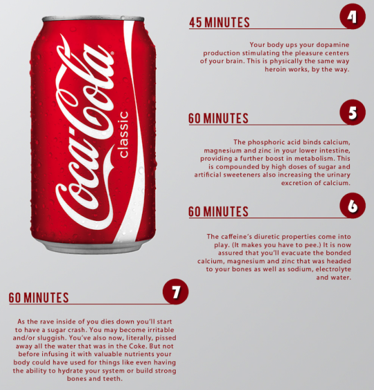 What Happens To Your Body Drinking Coca Cola