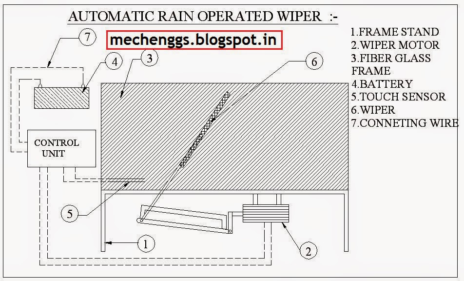 Automatic Rain Operated Wiper