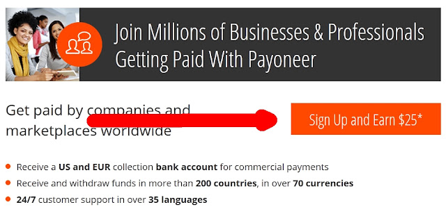 Payoneer Account Registration