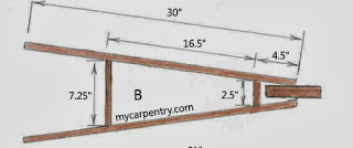 http://www.mycarpentry.com/thanksgiving-crafts.html
