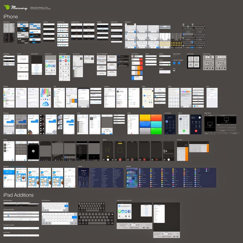 Free IOS 8 Vector App UI Kit Ai