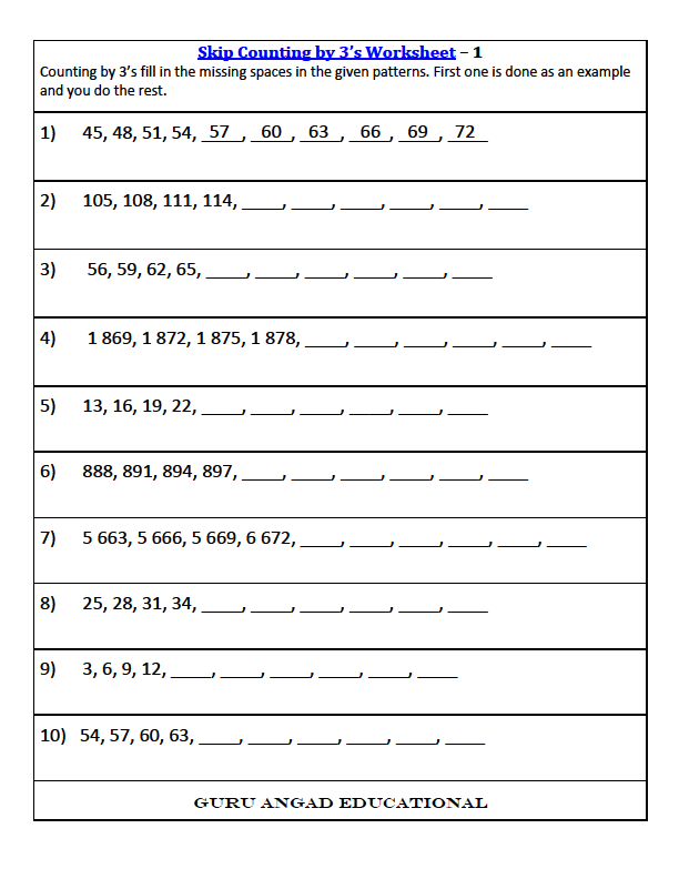 Skip counting by 3's worksheets are given below: