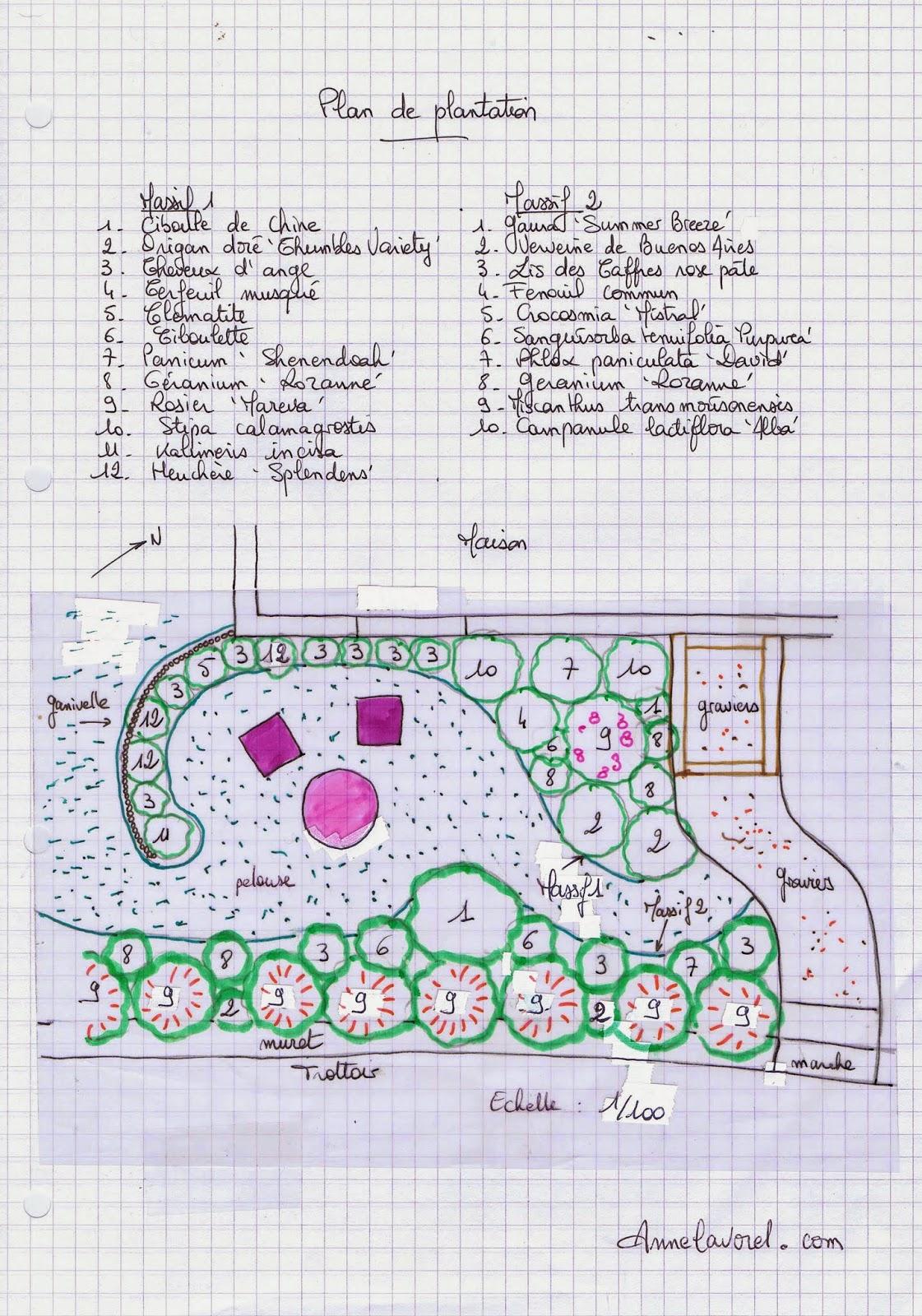 Anne lavorel cr ation de jardins animations juillet 2014 for Entretien jardin fouesnant