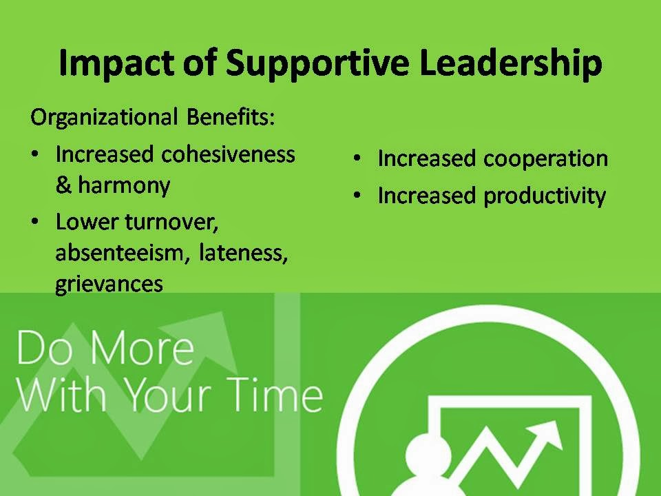 Supportive Leadership PPT Slide 2