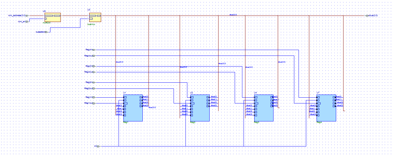 picture showing connection between ROM to system bus and the registers