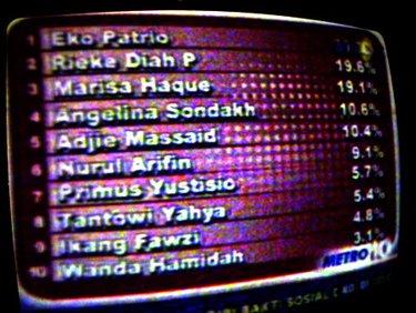 Marissa Haque & Ikang Fawzi Hasil dari Ranah Berpolitik (2010)
