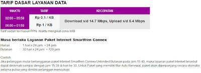 Harga Dasar Internet Smartfren ( Non Paket )