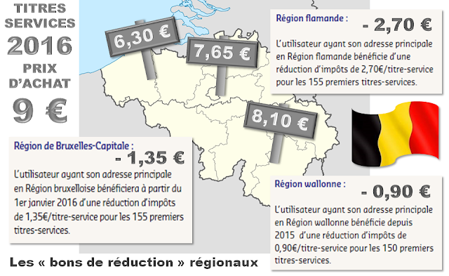 TITRES-SERVICES - Déductibilité fiscale des Titres-Services - Bons de réduction et prix nets différents dans les trois Régions de Belgique - Bruxelles-Bruxellons