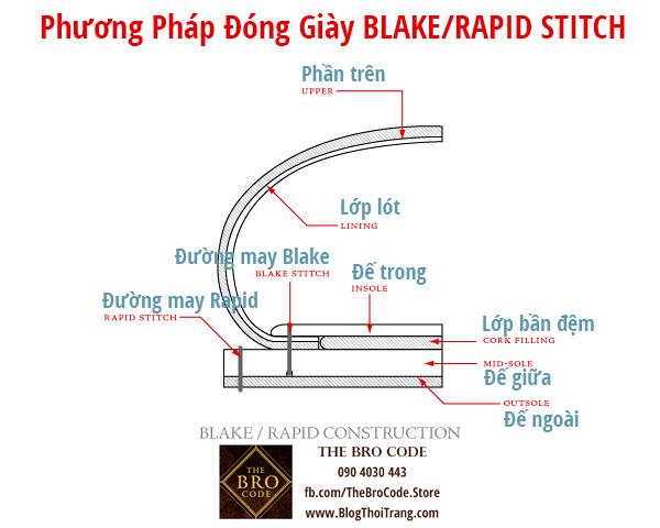 Phương pháp may giày kết hợp Blake/Rapid Stitch