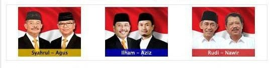 Ilham Arief Syahrul Yasin Limpo Rudiyanto Asapa