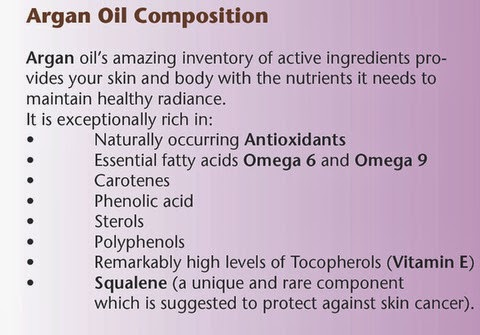 Argan Oil Ingredients