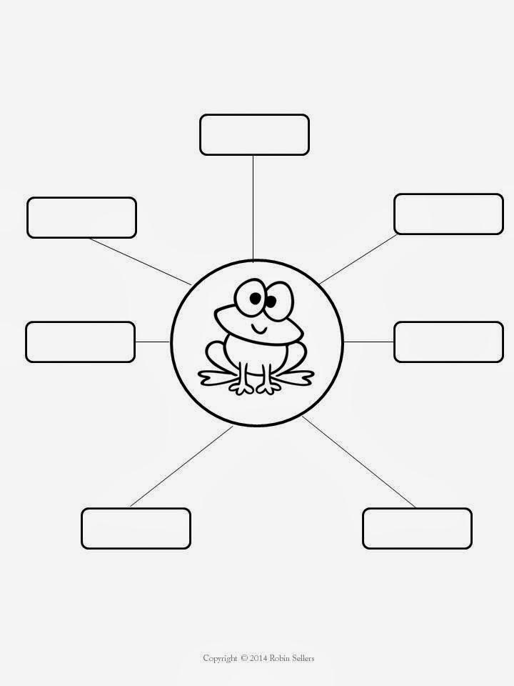 frog kwl chart