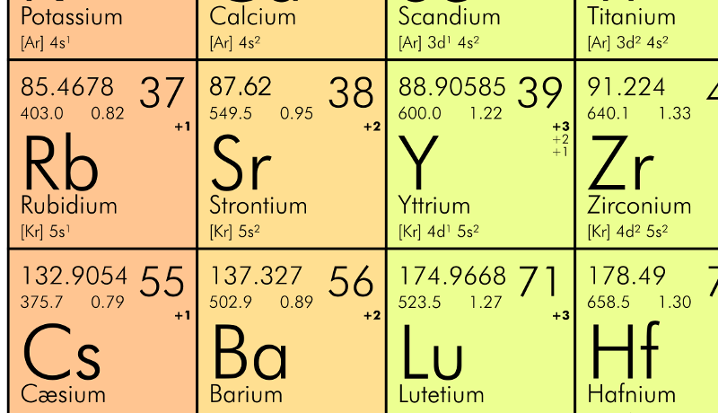 166ontcorp apps ptable periodic table android app for Ptable elements