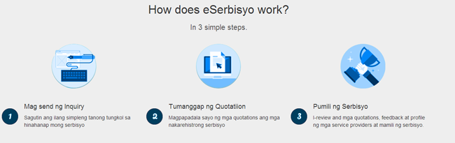 How Eserbisyo Works?