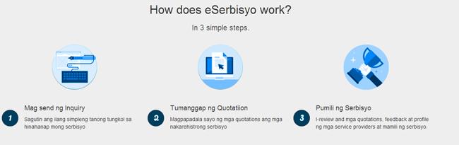 How Eserbisyo Works?