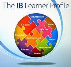 Are You an IB Learner?
