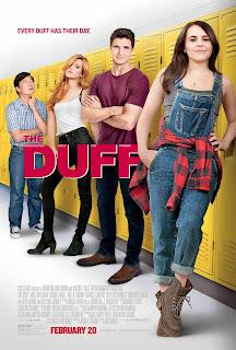 La Designada Ultra Fea / El Ultimo Baile / The DUFF Poster