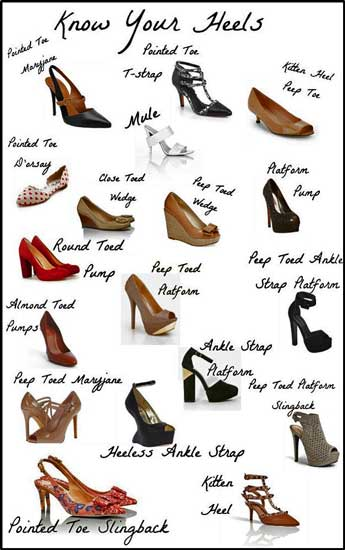 Popular Shoes Infographic Types Of Shoes  THEN AND NOW