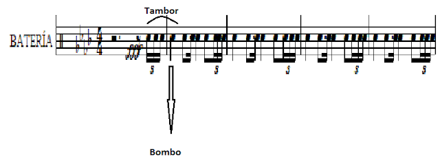 solfeo percusión