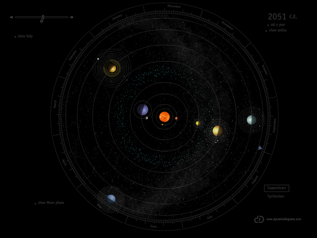 Planets Solar System Orbits Animation (page 2) - Pics ...