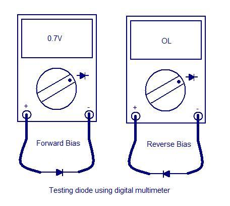 how to read ohms on a digital multimeter