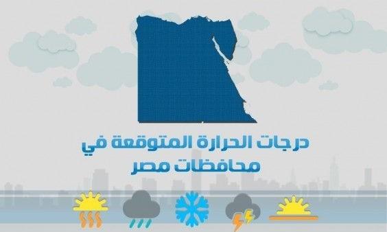 حالة الطقس اليوم من «الارصاد الجوية» اخبار الطقس غدا السبت 26-12-2015 , درجات الحرارة غدا 26 ديسمبر