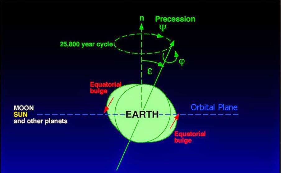 earth polar shift 2014html autos weblog