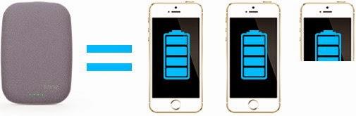 اشحن هاتف ايفون 6 ايفون 5 ايفون 4 لاسلكيا مع QiStone+