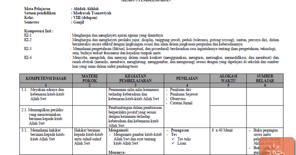 Silabus Mts Kurikulum 2013 Kelas 8 Mata Pelajaran Pai Dan Bahasa Arab Wiki Edukasi