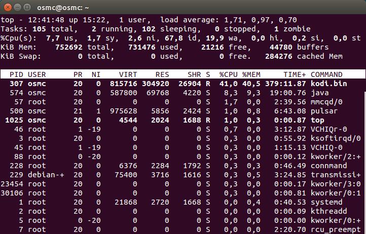 Consumo de Jdownloader después de 24 horas