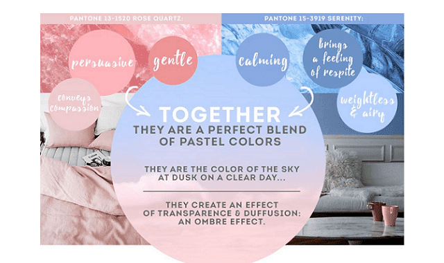 The Ultimate Guide to Pantone 2016 Colors in Your Home