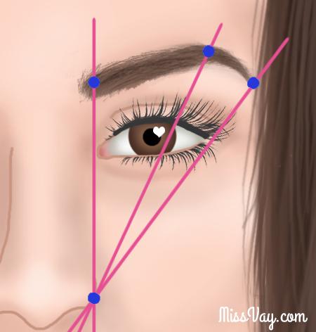 Dessiner Tracer les sourcils truc astuce