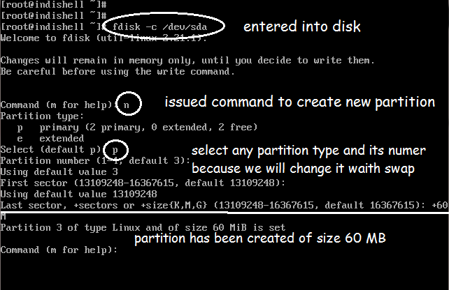 Swap Space Partition In Linux Start With Linux Mannu Linux