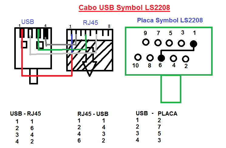 Sem+t%C3%ADtulo ls2208 usb cable schematic wiring diagram usb connector wiring diagram at bayanpartner.co