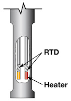 schematic of dual sensors on thermal mass flow meter
