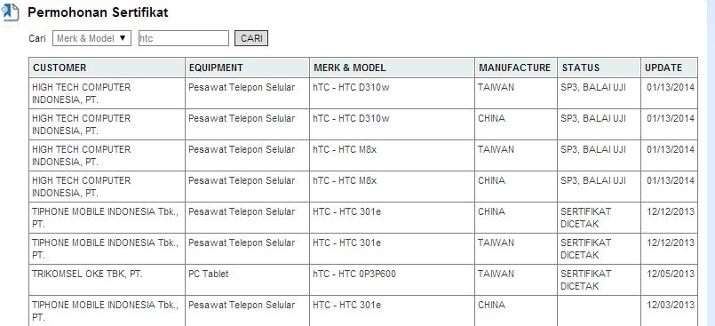 Status sertifikasi HTC M8