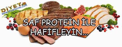 protein ile zayıflama