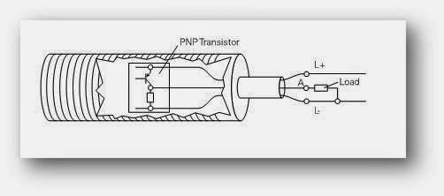 Theory Or Operation Of Inductive Proximity Sensors